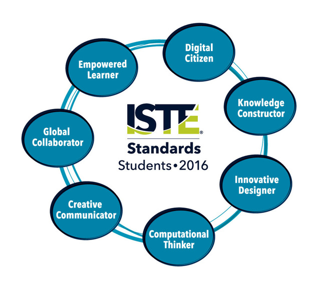 ISTE Standards - 3D Printing in Education